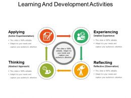 Learning And Development Activities Powerpoint Show