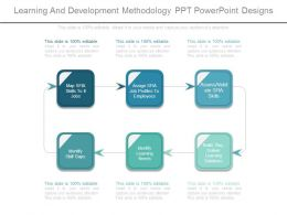 Learning And Development Methodology Ppt Powerpoint Designs