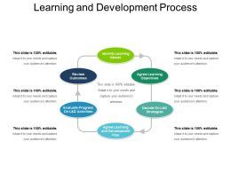 Learning And Development Process PowerPoint Slide Show