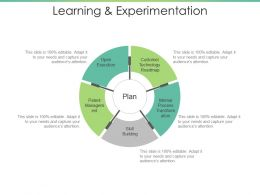 Learning And Experimentation Sample Of Ppt Presentation