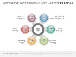 Learning And Growth Perspective Sales Strategy Ppt Sample