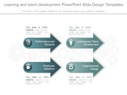 Learning And Talent Development Powerpoint Slide Design Templates