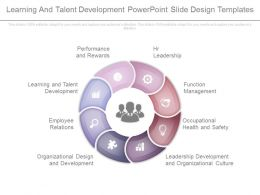 Learning And Talent Development Powerpoint Slides Design Templates