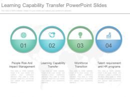 Learning Capability Transfer Powerpoint Slides