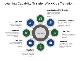 Learning Capability Transfer Workforce Transition Organisation Design Governance