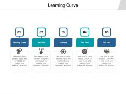 Learning Curve Ppt Powerpoint Presentation File Graphics Pictures Cpb