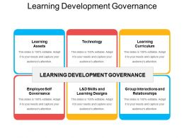Learning Development Governance Ppt Background