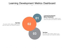 Learning Development Metrics Dashboard Ppt Powerpoint Presentation Designs Cpb