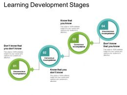 Learning Development Stages PPT Background Template