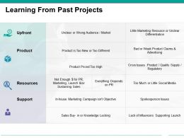 Learning From Past Projects Ppt Slide Show