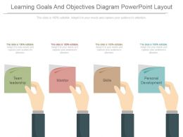 Learning Goals And Objectives Diagram Powerpoint Layout