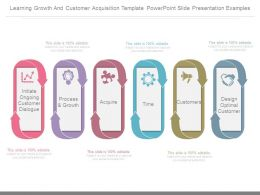 Learning Growth And Customer Acquisition Template Powerpoint Slide Presentation Examples