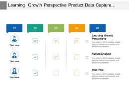 Learning Growth Perspective Product Data Capture Delighted Customer