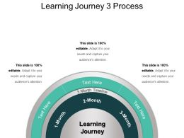 Learning Journey 3 Process Powerpoint Slide Themes