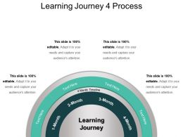 Learning Journey 4 Process Powerpoint Templates Download