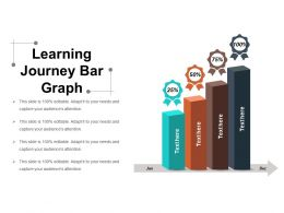 Learning Journey Bar Graph Ppt Presentation Examples