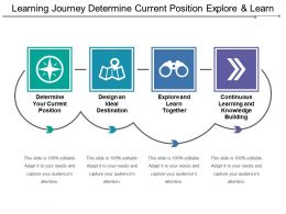Learning Journey Determine Current Position Explore And Learn