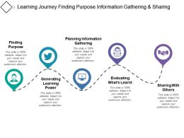 Learning Journey Finding Purpose Information Gathering And Sharing