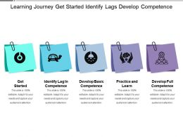 Learning Journey Get Started Identify Lags Develop Competence