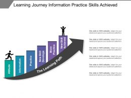 Learning Journey Information Practice Skills Achieved