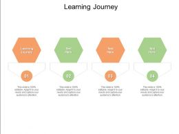 Learning Journey Ppt Powerpoint Presentation Show Graphics Tutorials Cpb