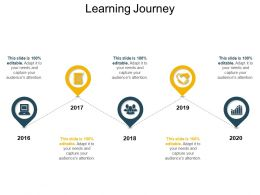 Learning Journey Ppt Presentation Examples