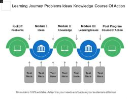Learning Journey Problems Ideas Knowledge Course Of Action
