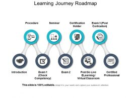 Learning Journey Roadmap PPT Samples Download