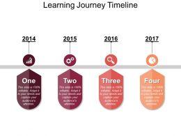 Learning Journey Timeline Ppt Sample Download
