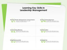 Learning Key Skills In Leadership Management Handling Conflict Ppt Presentation Themes