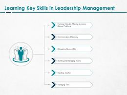 Learning Key Skills In Leadership Management Ppt Powerpoint File Graphics