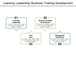 Learning Leadership Business Training Development Management Dashboard Culture Communication Cpb