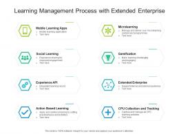 Learning Management Process With Extended Enterprise