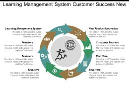 Learning Management System Customer Success New Product Innovation Cpb