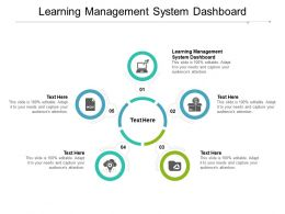 Learning Management System Dashboard Ppt Powerpoint Presentation Slides Cpb