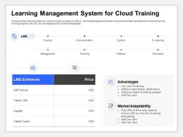 Learning Management System For Cloud Training Performance Ppt Portfolio