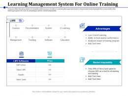Learning Management System For Online Training Learner Performance Ppt Template