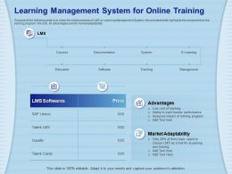 Learning Management System For Online Training M785 Ppt Powerpoint Presentation File Guide