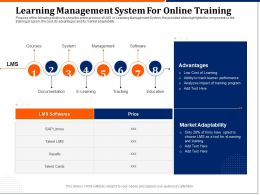 Learning Management System For Online Training Price Ppt Powerpoint Presentation