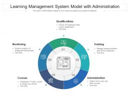 Learning Management System Model With Administration