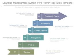 Learning Management System Ppt Powerpoint Slide Template