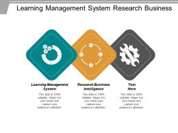 Learning Management System Research Business Intelligence Social Media Strategies Cpb