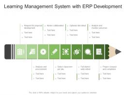 Learning Management System With Erp Development