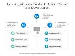 Learning Management With Admin Control And Development