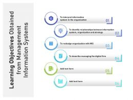 Learning Objectives Obtained From Management Information Systems