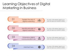 Learning Objectives Of Digital Marketing In Business