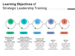 Learning Objectives Of Strategic Leadership Training