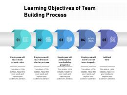 Learning Objectives Of Team Building Process