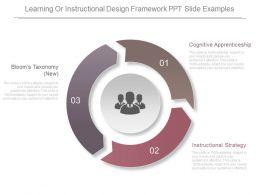 Learning Or Instructional Design Framework Ppt Slide Examples
