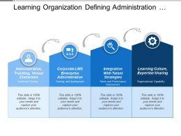 Learning Organization Defining Administration Training And Development Improvement